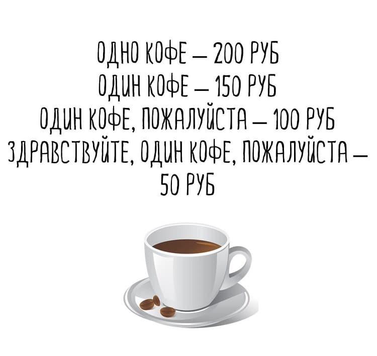 Употребление слова кофе
