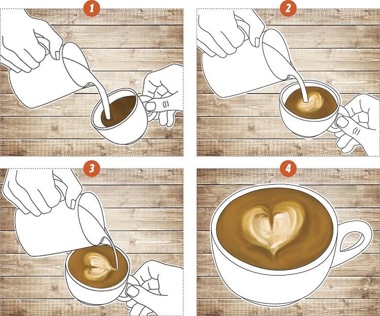 Техника рисунков на кофе